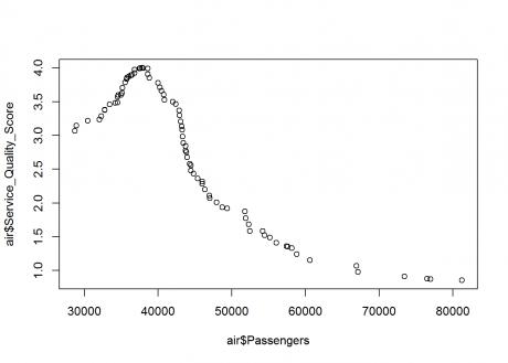 lab-correlation-coefficient-in-r2