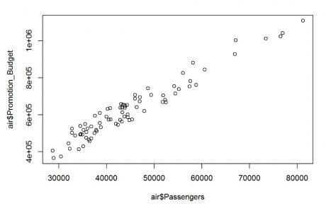 correlation1